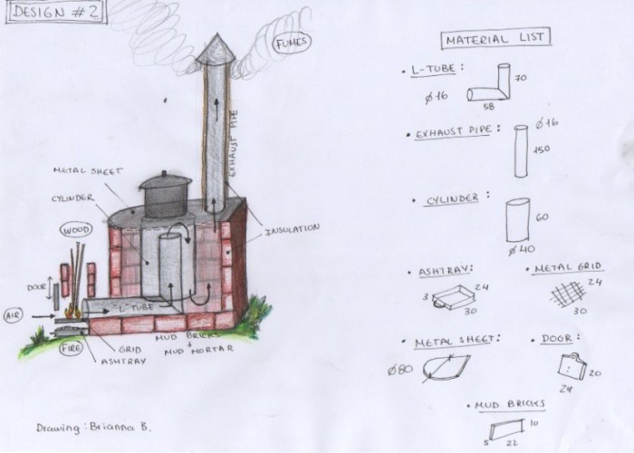 How to build a rocket stove for Rocket stove plans