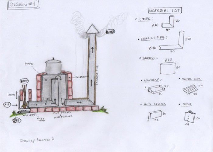 Permaculture Design Rocket Stove 2