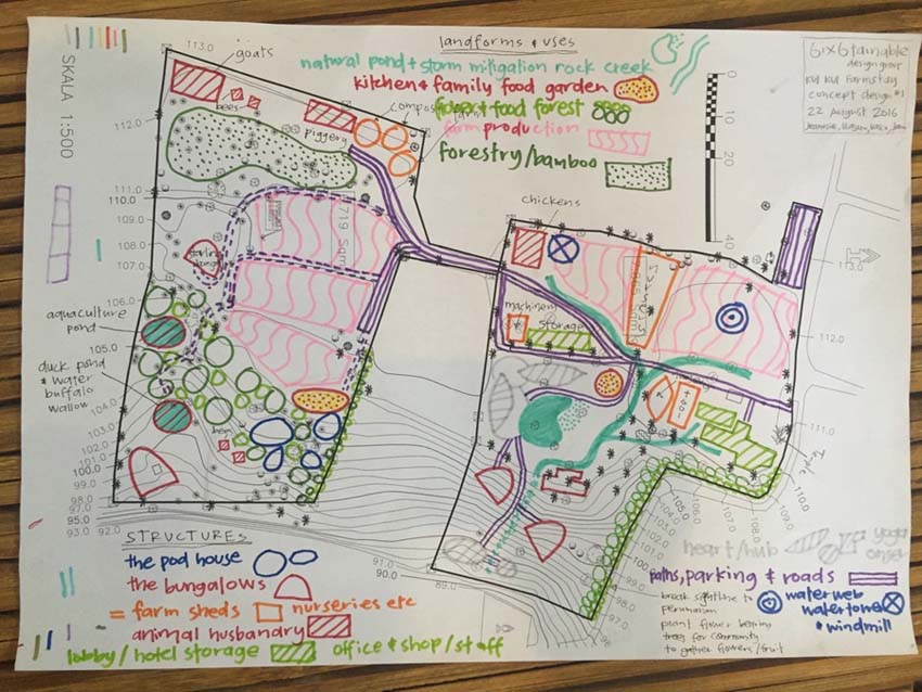 Design your own project a permaculture design intensive for Design your own farm layout